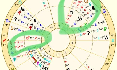 【辛口オネエ】人気美女でもフラれる相性(4)お互いに「火星」が厳しい相性【星占い】