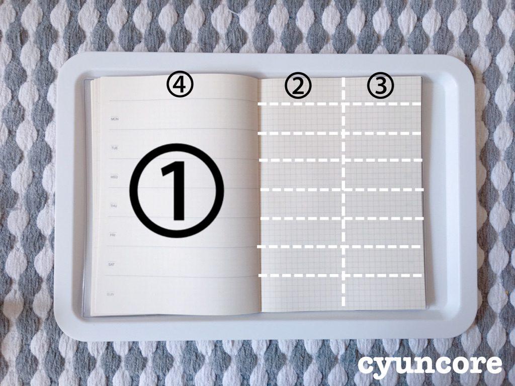 アイデアノートの書き方例②1日の振り返りと反省をする-2