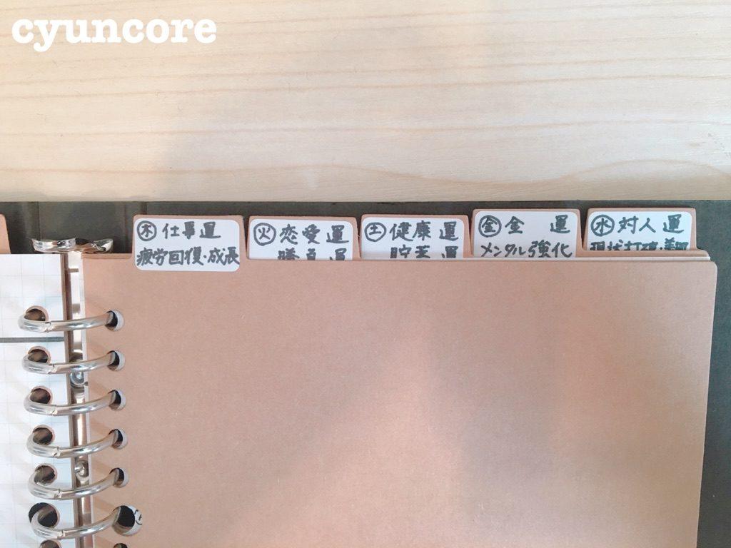 インデックスにダイソーのタックシールを使用-2