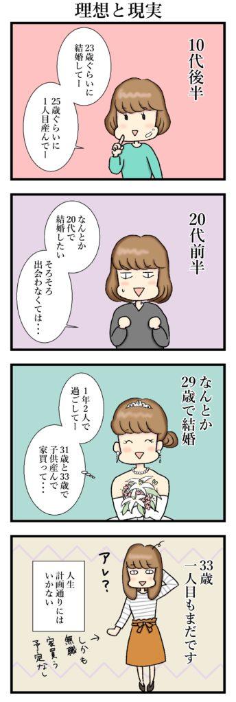 【エッセイ漫画】アラサー主婦くま子のふがいない日常(1)