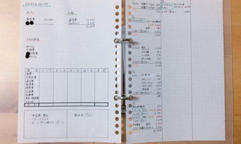 【家計簿を見直し】実家同居のお金のやりくりは?子どもへのお小遣い制度始めました