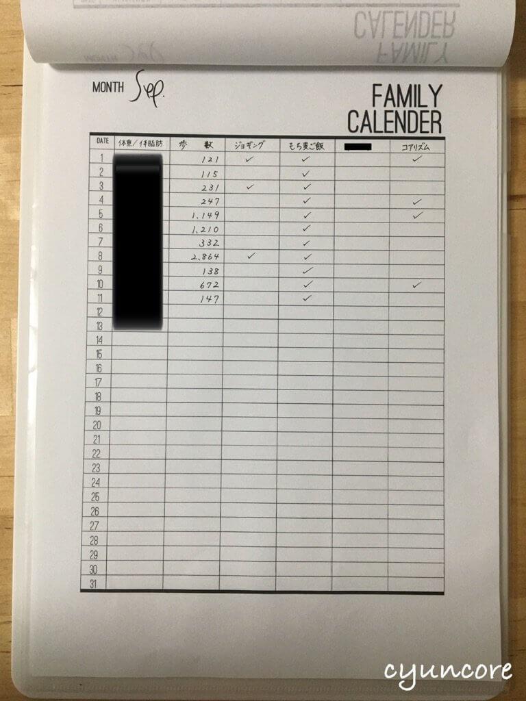 タスクを管理するカレンダーの書き方③ やる気の出るダイエット法はカレンダーにあった!