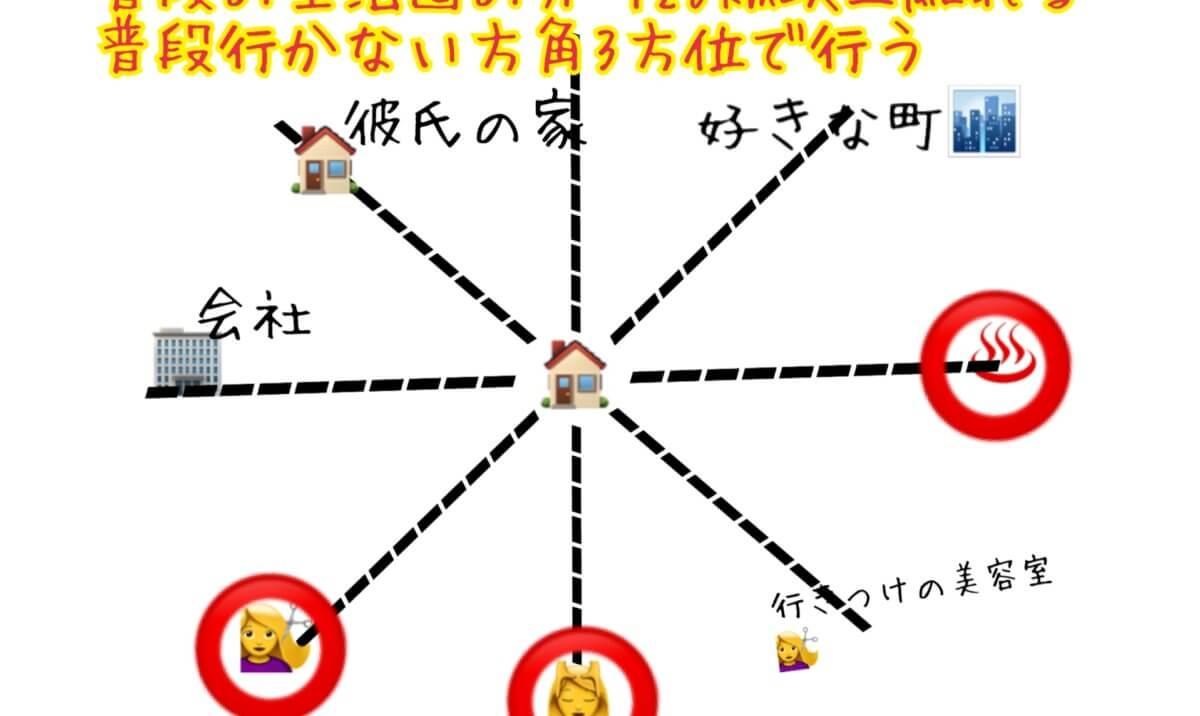 芦屋道顕の霊的護身術